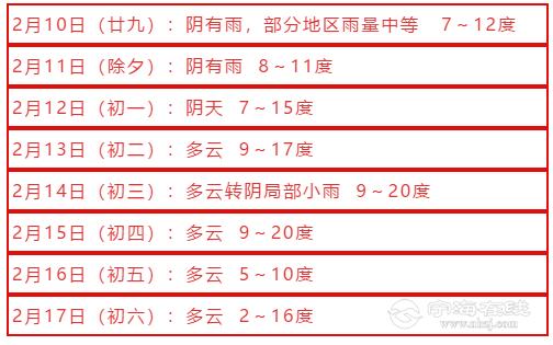 QQ浏览器截图20210209161551.png